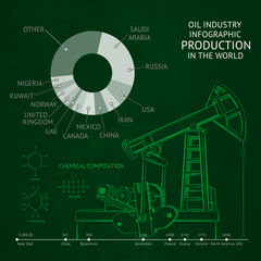 Oil derrick infographic.