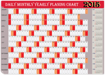 Planing Chart of Daily Monthly Yearly 2015