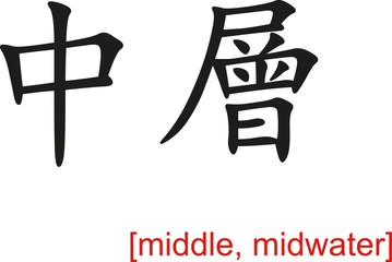 Chinese Sign for middle, midwater