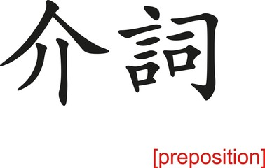 Chinese Sign for preposition