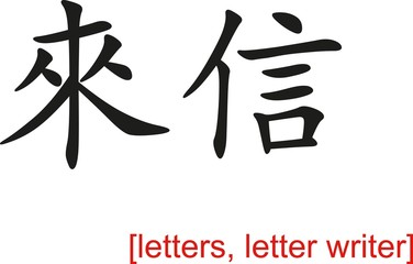 Chinese Sign for letters, letter writer