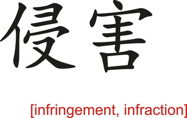 Chinese Sign for infringement, infraction