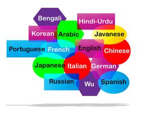 International languages