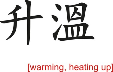 Chinese Sign for warming, heating up