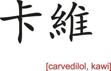 Chinese Sign for carvedilol, kawi