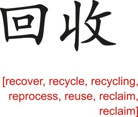 Chinese Sign for recover, recycle, recycling, reuse, reclaim