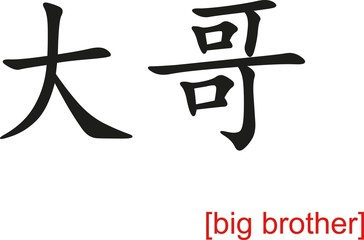 Chinese Sign for big brother