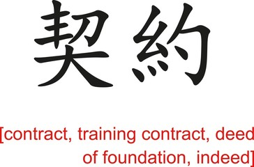 Chinese Sign for contract, training contract, indeed