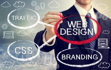 Businessman circling Web Design bubble