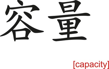 Chinese Sign for capacity