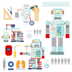 info-graphics of robotic
