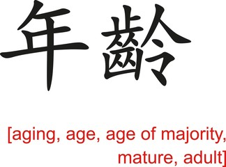 Chinese Sign for aging, age, age of majority, mature, adult