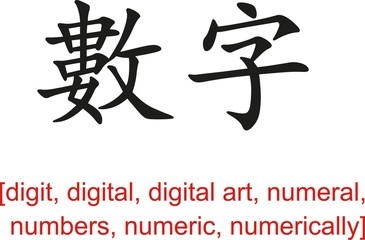 Chinese Sign for digit, digital, digital art, numeral, numbers