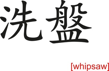 Chinese Sign for whipsaw