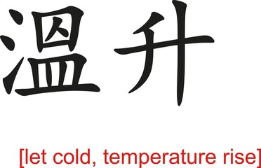 Chinese Sign for let cold, temperature rise