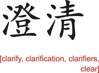 Chinese Sign for clarify, clarification, clarifiers, clear