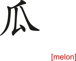 Chinese Sign for melon