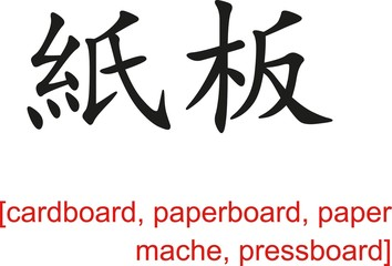 Chinese Sign for cardboard, paperboard, paper mache, pressboard