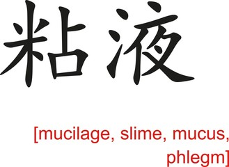 Chinese Sign for mucilage, slime, mucus, phlegm