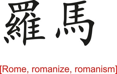 Chinese Sign for Rome, romanize, romanism