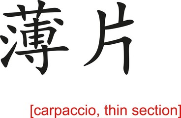 Chinese Sign for carpaccio, thin section
