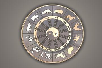 Chinese Zodiac Printed Plate