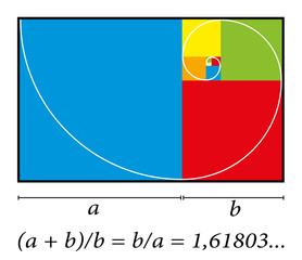 Golden Cut Spiral Formula Colors