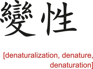Chinese Sign for denaturalization, denature, denaturation