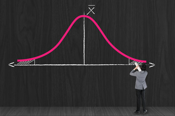 Businessman drawing statistic curve graph of Gaussian (bell)