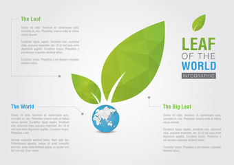 Wall Mural - Leaf of the world. Eco volunteer infographic. For green business