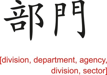 Chinese Sign for division, department, agency, division, sector