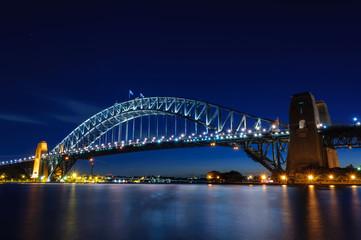 Printed roller blinds Australia Harbor Bridge at twilight