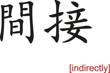 Chinese Sign for indirectly