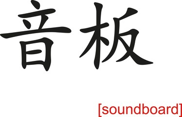 Chinese Sign for soundboard
