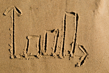 Bar chart drawn in the sand