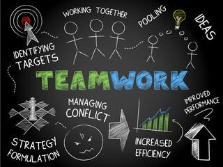 """TEAMWORK"" SKETCH NOTES (graphic team ideas collaboration)"