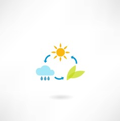 sun, cloud, plant cycling icon