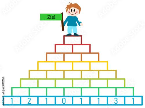 Zahlenmauern 1