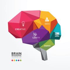Vector Brain Design Conceptual Polygon Style,Abstract vector Ill