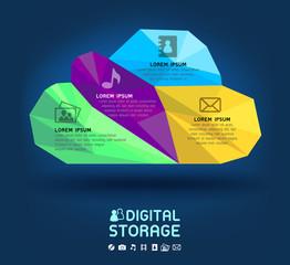 Vibrant Cloud Virtual Storage Vector