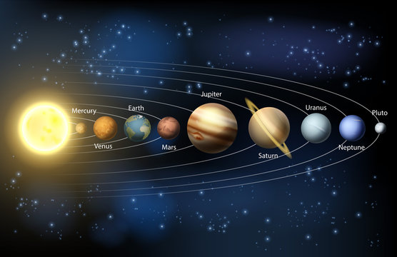 Sun and planets of the solar system