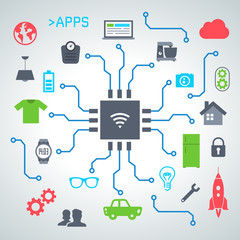 internet of things 2014_09 - 1