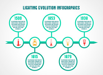 Flashlight and lamps infographic