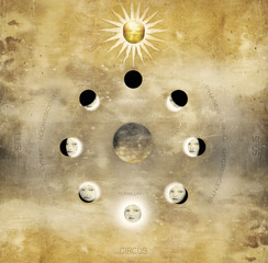 Lunar Phases in circular