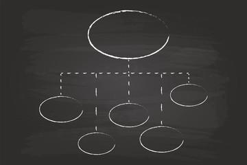Business Strategy Flow Chart Circles Hand Drawn On Blackboard