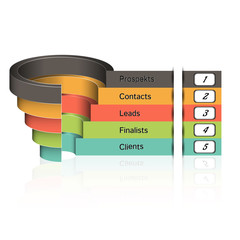Sales funnel or Conversion 3d, vector graphics