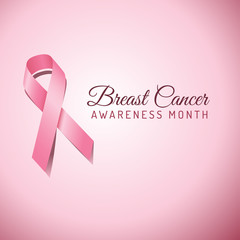 Breast Cancer Awareness Ribbon Background