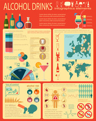 Alcohol drinks infographic