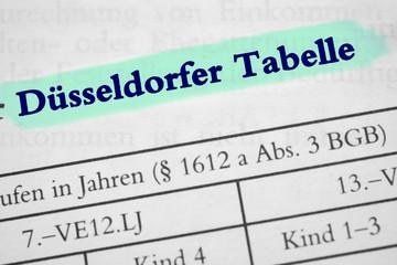 Düsseldorfer Tabelle - hellblau markiert