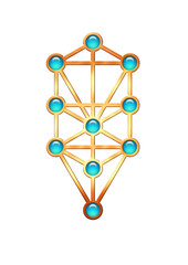 Tree of Life, Kabbalah - 10 Sephiroth
